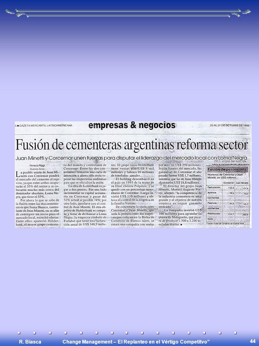 Change Management – El Replanteo en el Vértigo Competitvo R. Biasca 45 http://bprc.warwick.ac.uk