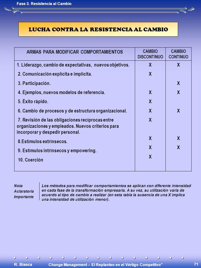 Change Management – El Replanteo en el Vértigo Competitvo R. Biasca 71 Fase 3. Resistencia al Cambio ARMAS PARA MODIFICAR COMPORTAMIENTOS CAMBIO DISCO