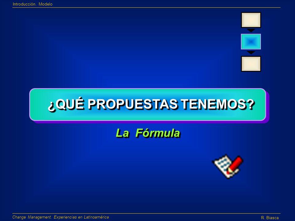 La Fórmula ¿QUÉ PROPUESTAS TENEMOS? Introducción. Modelo R. Biasca Change Management. Experiencias en Latinoamérica