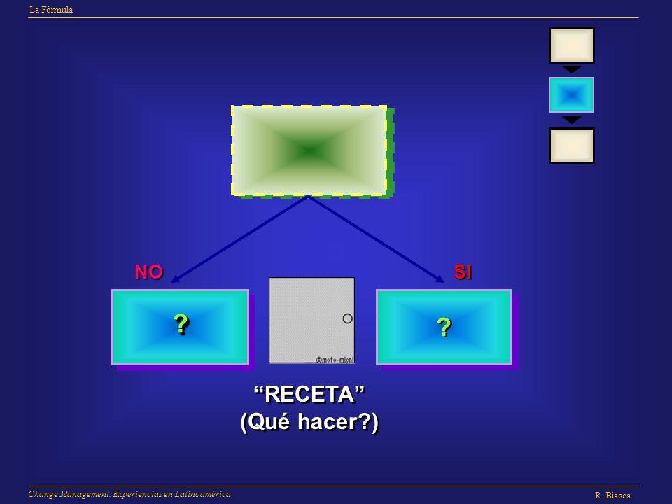 NOSI ?? ? ? RECETA (Qué hacer?) RECETA (Qué hacer?) La Fórmula R. Biasca Change Management. Experiencias en Latinoamérica
