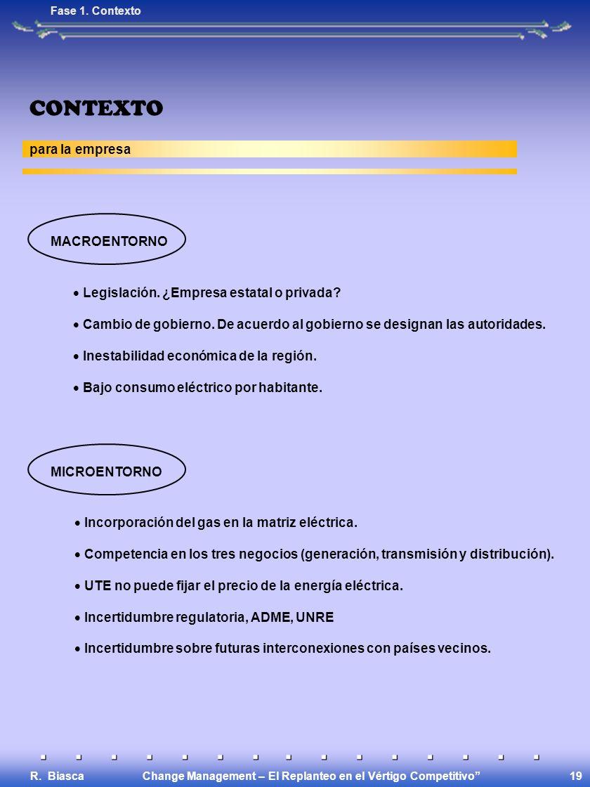 Change Management – El Replanteo en el Vértigo Competitivo R. Biasca 19 para la empresa CONTEXTO MACROENTORNO Legislación. ¿Empresa estatal o privada?