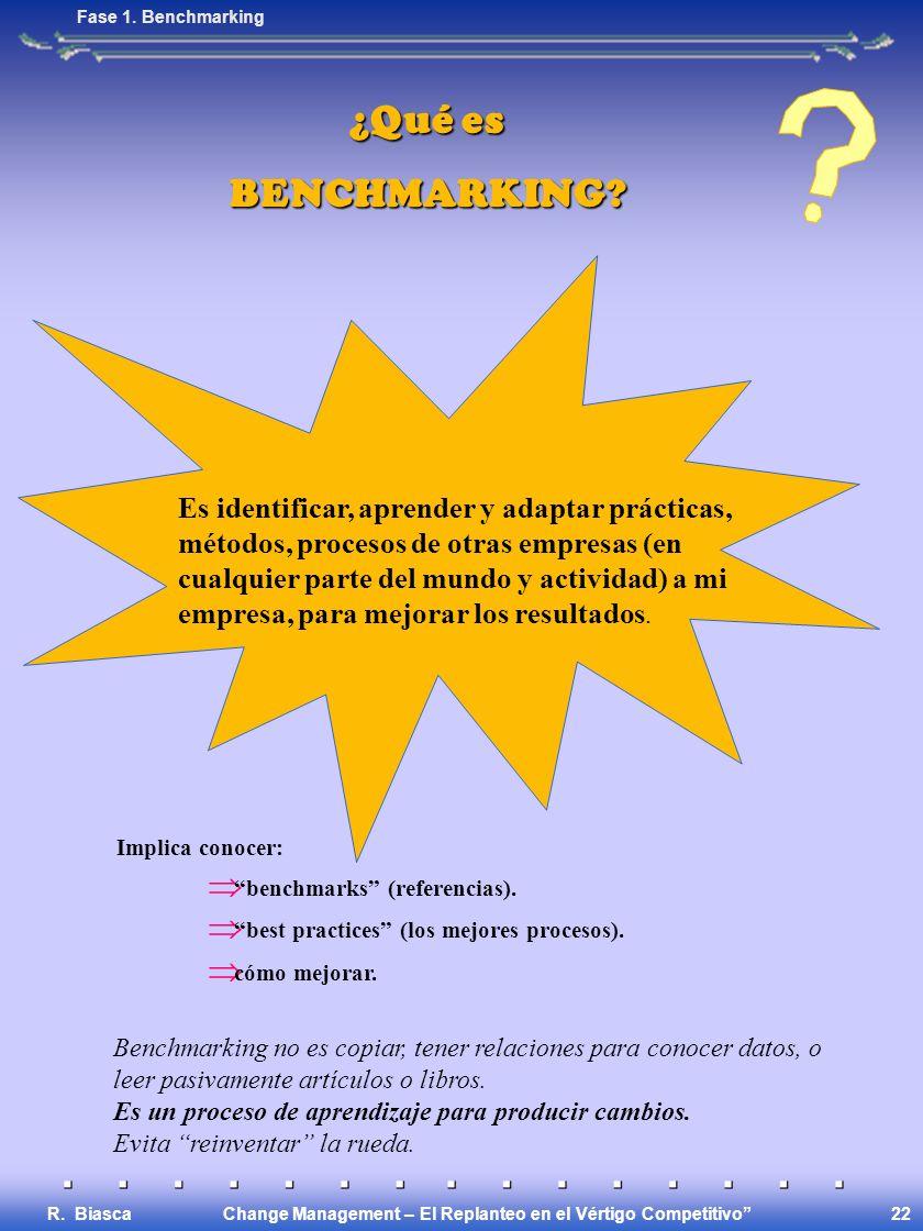 Change Management – El Replanteo en el Vértigo Competitivo R. Biasca 22 Es identificar, aprender y adaptar prácticas, métodos, procesos de otras empre