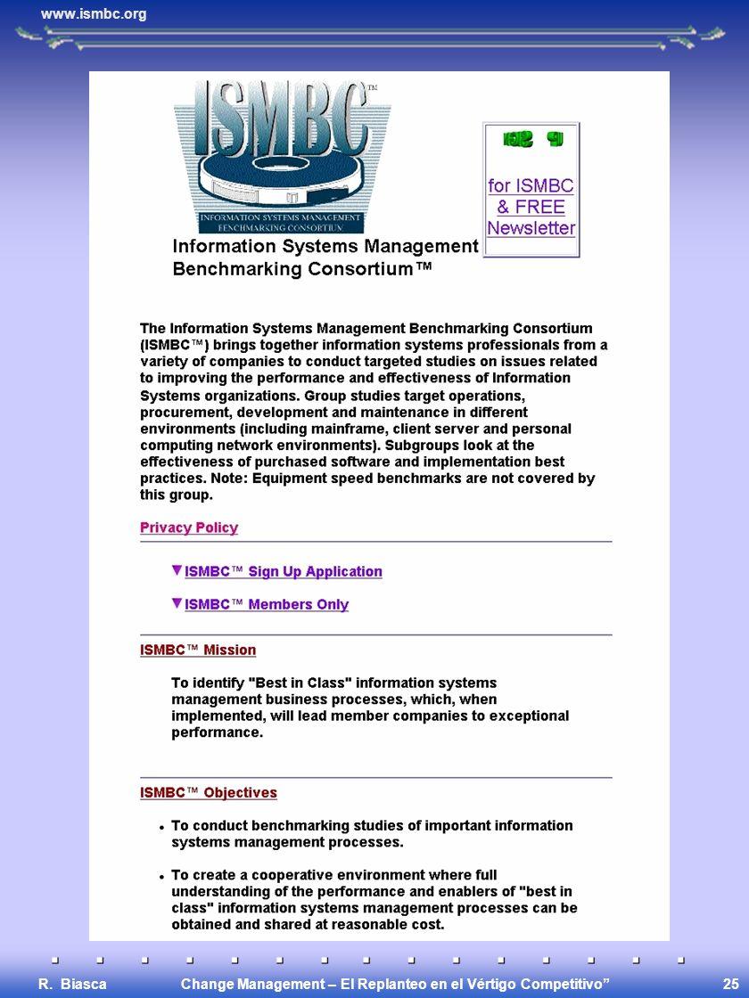 Change Management – El Replanteo en el Vértigo Competitivo R. Biasca 25 www.ismbc.org
