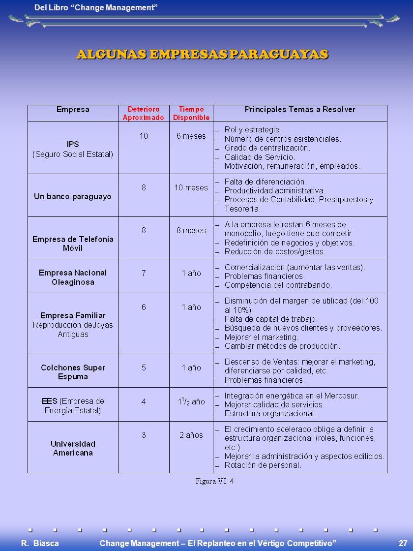 Change Management – El Replanteo en el Vértigo Competitivo R. Biasca 27 Del Libro Change Management ALGUNAS EMPRESAS PARAGUAYAS