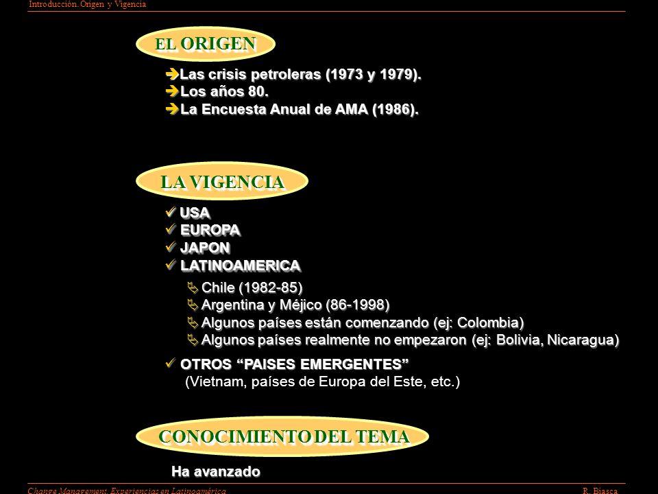Introducción.Origen y Vigencia R. BiascaChange Management.