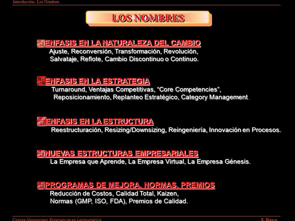 Introducción. Origen y Vigencia R. BiascaChange Management. Experiencias en Latinoamérica LOS NOMBRES