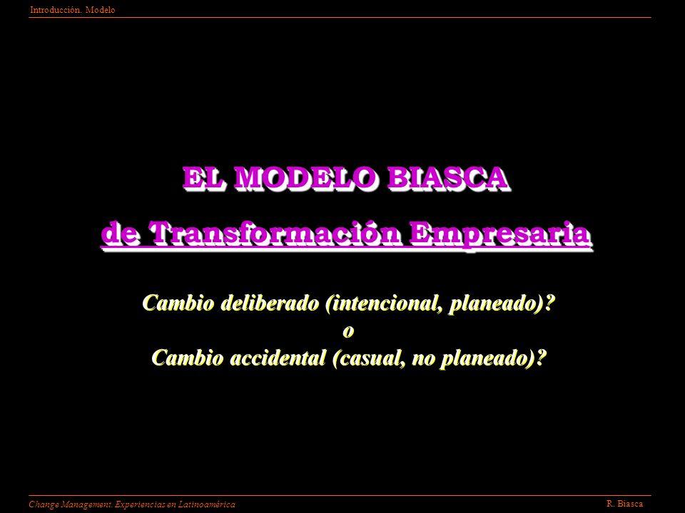 Introducción.Modelo R. Biasca Change Management.