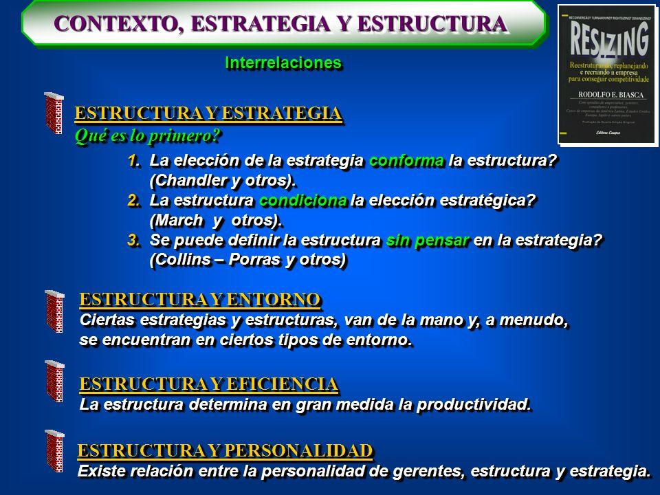 InterrelacionesInterrelaciones CONTEXTO, ESTRATEGIA Y ESTRUCTURA ESTRUCTURA Y ESTRATEGIA Qué es lo primero? ESTRUCTURA Y ESTRATEGIA Qué es lo primero?
