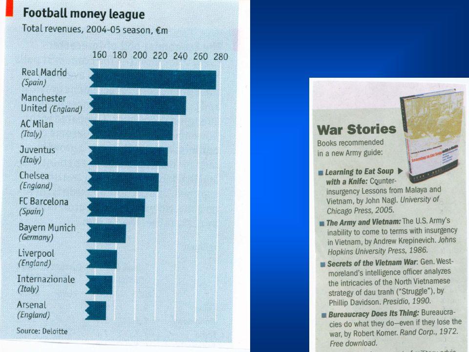 Libro Un Nuevo Sistema de Gestión para Lograr PYMES de Clase Mundial; Segunda Edición, Editorial Norma, Octubre de 2004, www.norma.com.www.norma.com GENTE Empresas Familiares.