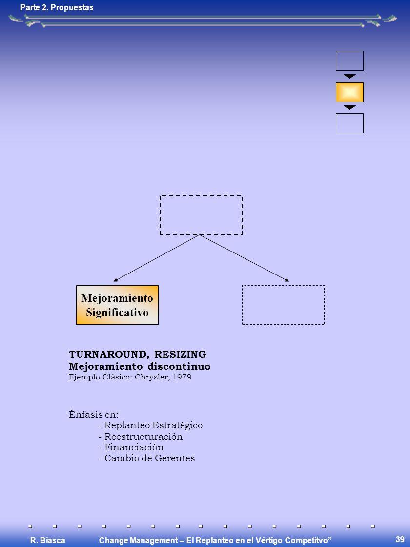 Change Management – El Replanteo en el Vértigo Competitvo R. Biasca 40