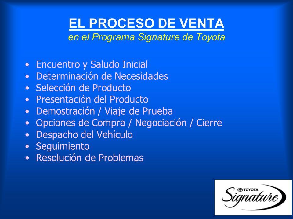 EL PROCESO DE VENTA en el Programa Signature de Toyota Encuentro y Saludo Inicial Determinación de Necesidades Selección de Producto Presentación del