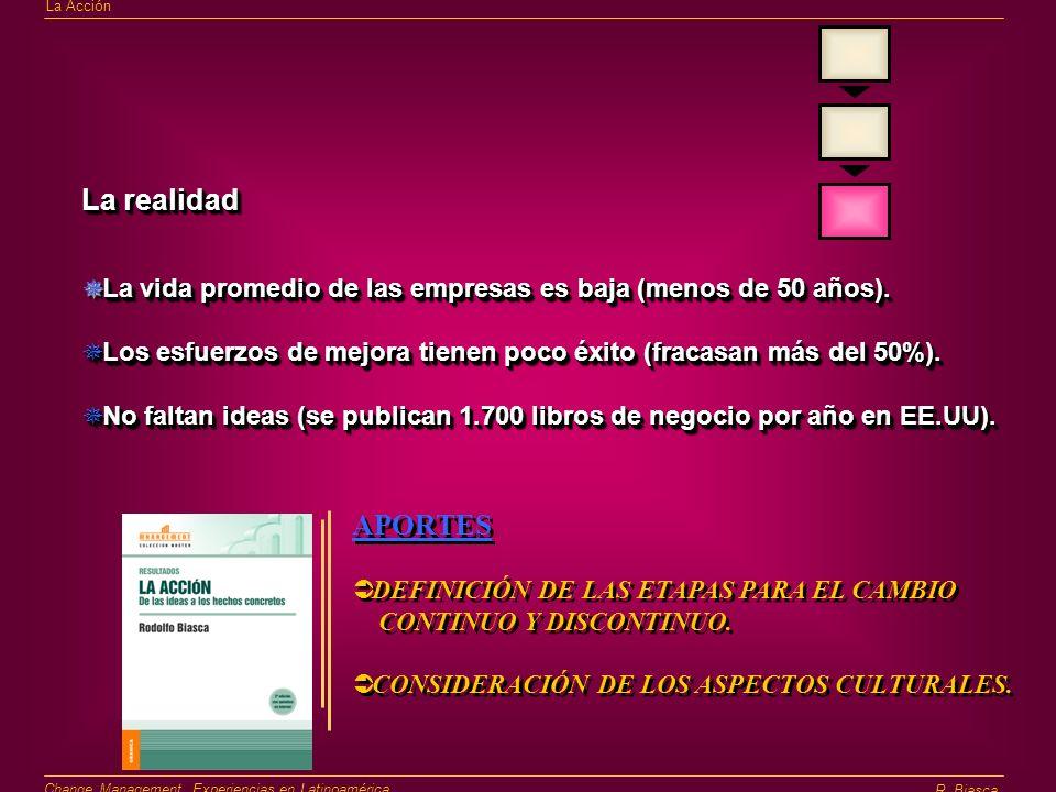 CÓMO CAMBIAMOS. R. Biasca Change Management.