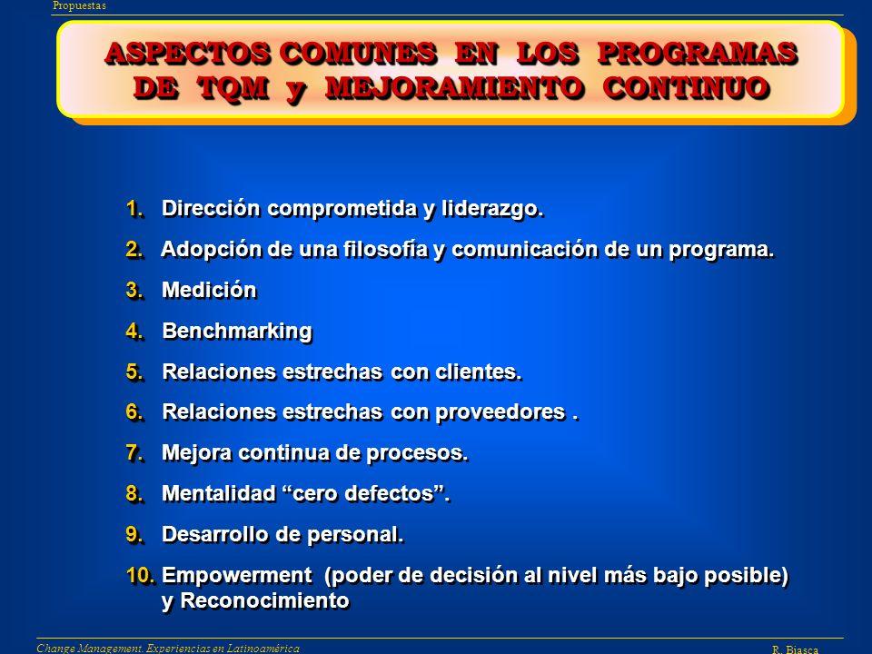 La Fórmula R. Biasca Change Management. Experiencias en Latinoamérica Empresa Competitiva Empresa Competitiva KAIZEN - Mejoramiento Continuo Calidad T