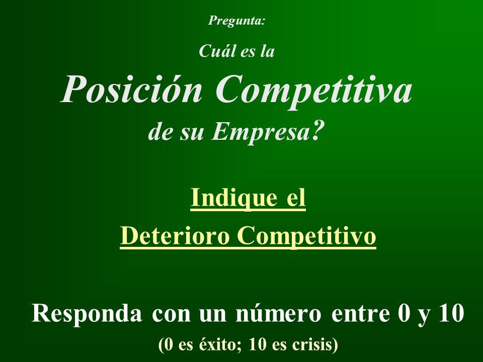 Es la Empresa Competitiva? Es la Empresa Competitiva? > $ < Tiempo NONOSISI Empresa Enferma (Aguda falta de competitividad Máximo deterioro) Empresa E