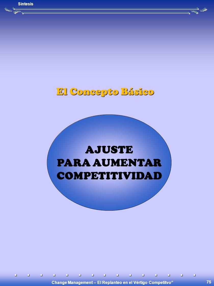 Change Management – El Replanteo en el Vértigo Competitvo 75 Síntesis El Concepto Básico AJUSTE PARA AUMENTAR COMPETITIVIDAD