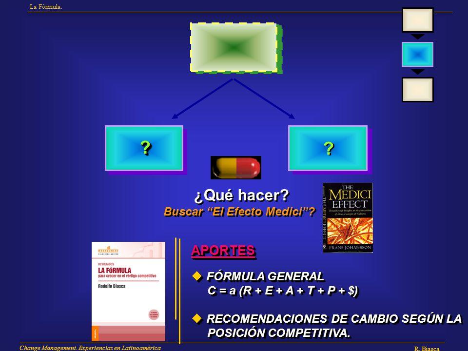 Casos Una pyme regional uruguaya es caso de estudio del MIT Memory desarrolla software de gestión para PYMEs Memory se dedicó a un mercado particular, ya que la gran mayoría no tiene personal calificado, por lo que necesita una solución que aporte tecnología pero que no ex ija que el usuario sea tecnológico .