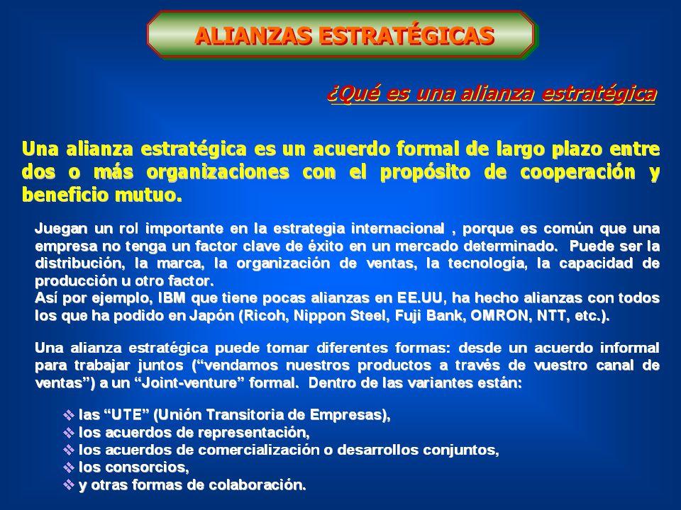 R.Biasca Change Management. Experiencias en Latinoamérica Fase 2.