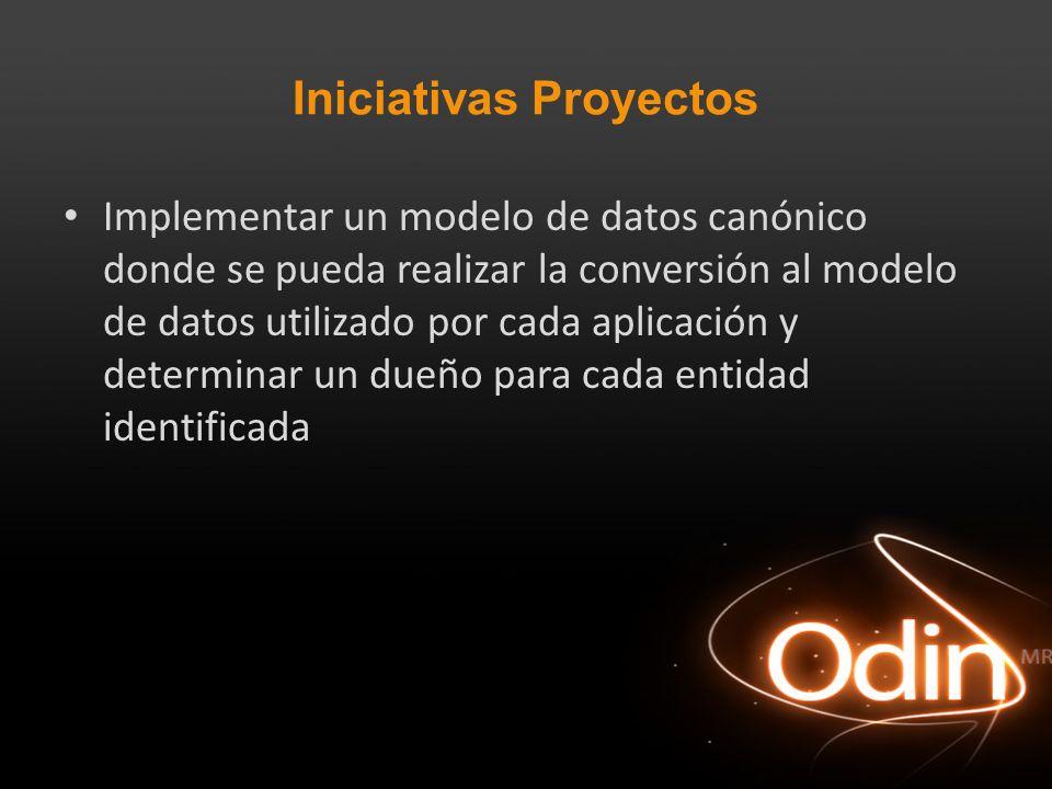 Iniciativas Proyectos Implementar un modelo de datos canónico donde se pueda realizar la conversión al modelo de datos utilizado por cada aplicación y