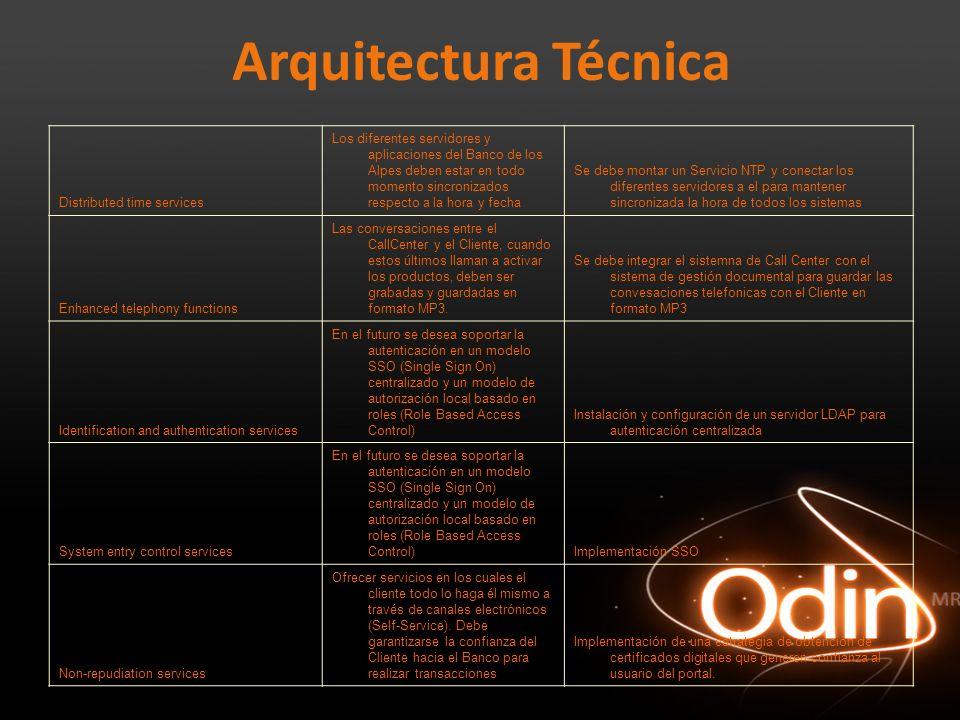 Arquitectura Técnica Distributed time services Los diferentes servidores y aplicaciones del Banco de los Alpes deben estar en todo momento sincronizad