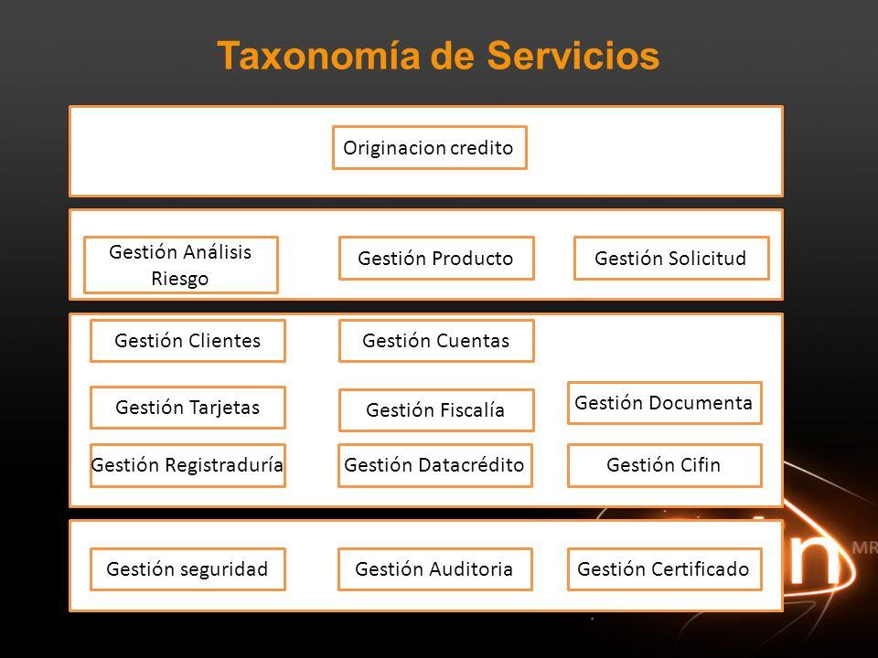 Taxonomía de Servicios Gestión CuentasGestión Clientes Gestión Documenta Gestión Tarjetas Gestión DatacréditoGestión CifinGestión Registraduría Gestió