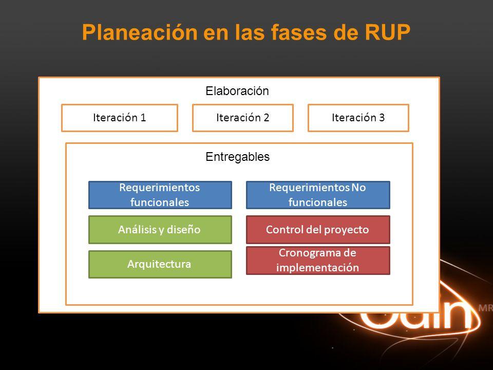 Planeación en las fases de RUP Elaboración Iteración 1Iteración 2 Control del proyecto Cronograma de implementación Análisis y diseño Arquitectura Ite