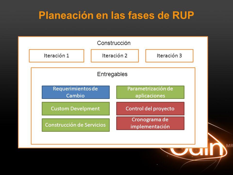 Planeación en las fases de RUP Construcción Iteración 1Iteración 2 Control del proyecto Cronograma de implementación Custom Develpment Construcción de
