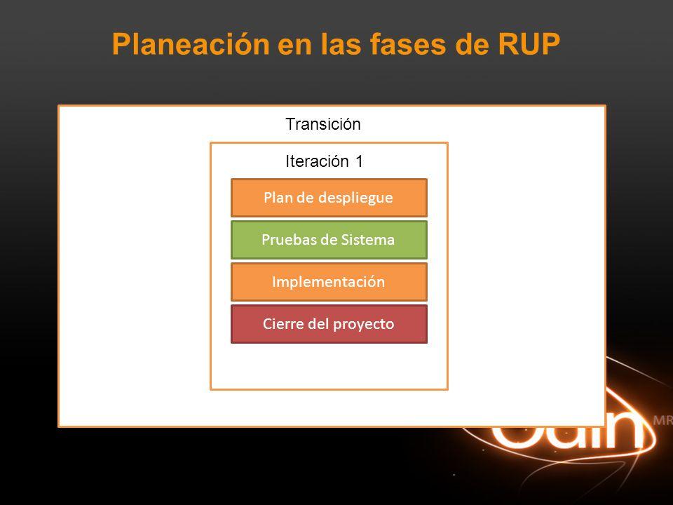 Planeación en las fases de RUP Transición Iteración 1 Plan de despliegue Pruebas de Sistema Cierre del proyecto Implementación