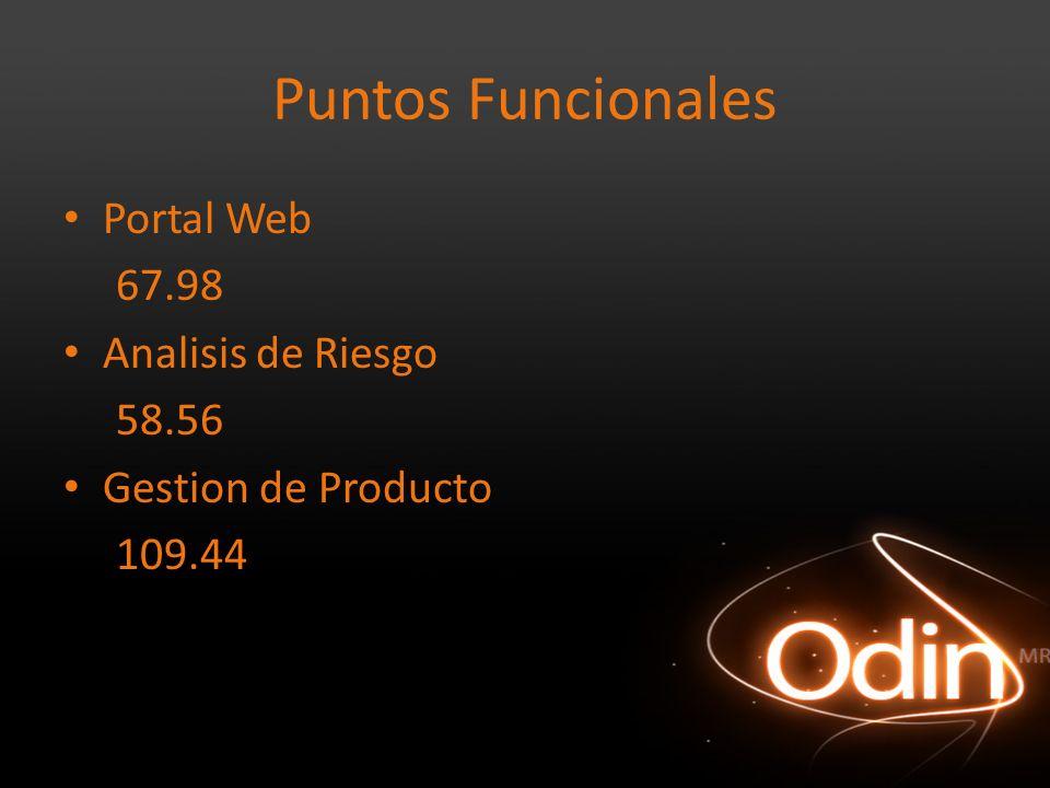 Puntos Funcionales Portal Web 67.98 Analisis de Riesgo 58.56 Gestion de Producto 109.44