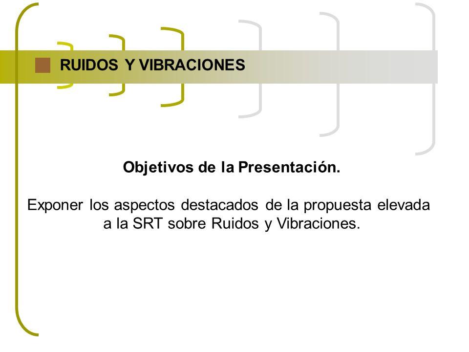 Objetivos de la Presentación. Exponer los aspectos destacados de la propuesta elevada a la SRT sobre Ruidos y Vibraciones. RUIDOS Y VIBRACIONES