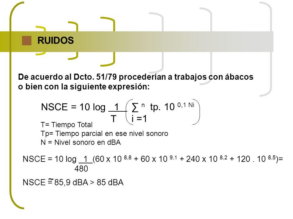 RUIDOS De acuerdo al Dcto. 51/79 procederían a trabajos con ábacos o bien con la siguiente expresión: NSCE = 10 log 1 T n tp. 10 0,1 Ni i =1 T= Tiempo