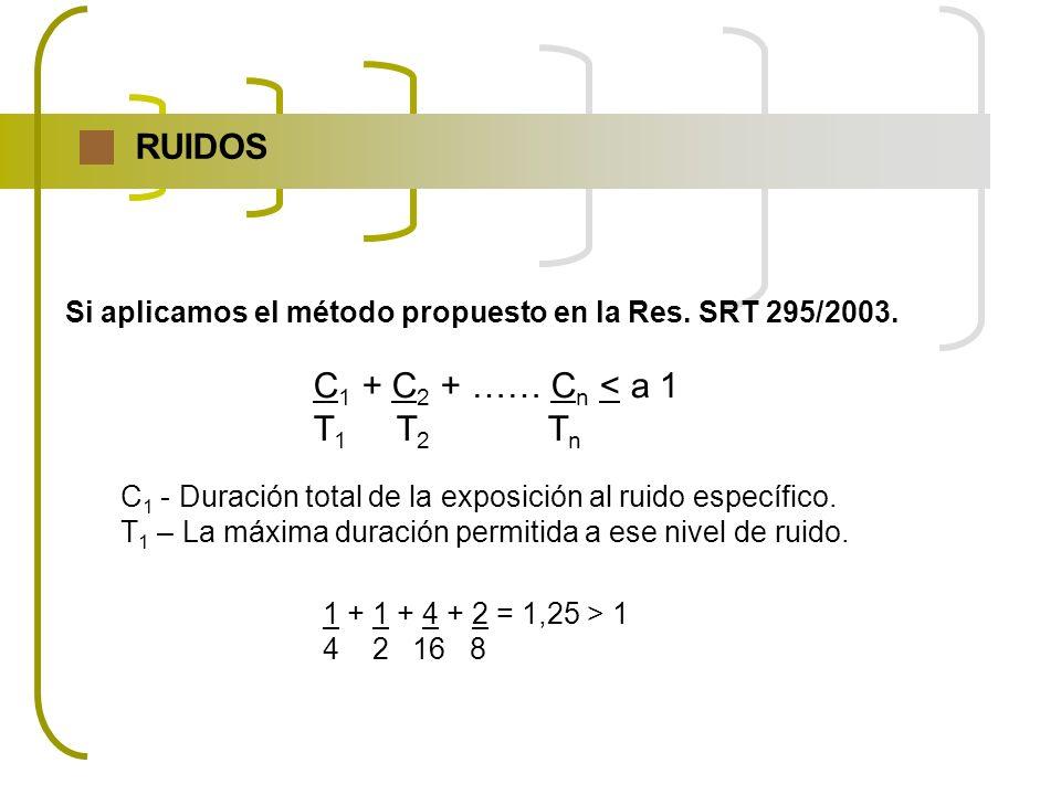 RUIDOS Si aplicamos el método propuesto en la Res. SRT 295/2003. C 1 + C 2 + …… C n < a 1 T 1 T 2 T n C 1 - Duración total de la exposición al ruido e