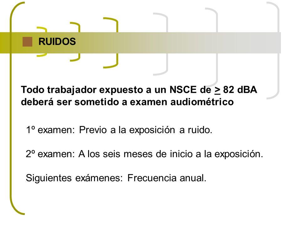 RUIDOS Todo trabajador expuesto a un NSCE de > 82 dBA deberá ser sometido a examen audiométrico 1º examen: Previo a la exposición a ruido. 2º examen: