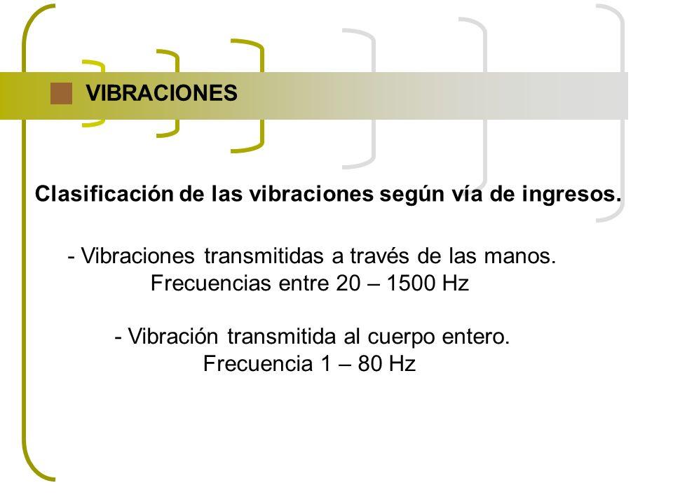 VIBRACIONES Clasificación de las vibraciones según vía de ingresos. - Vibraciones transmitidas a través de las manos. Frecuencias entre 20 – 1500 Hz -