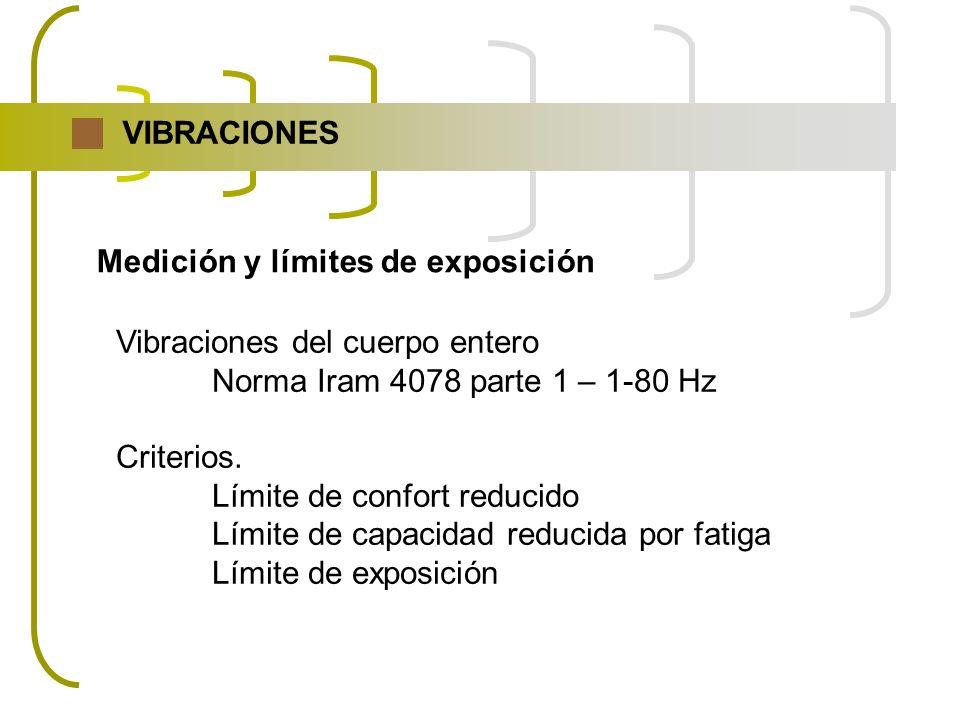 Medición y límites de exposición Vibraciones del cuerpo entero Norma Iram 4078 parte 1 – 1-80 Hz Criterios. Límite de confort reducido Límite de capac