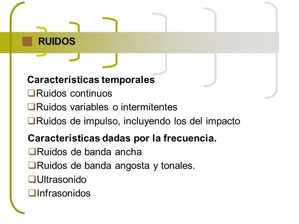 Características temporales Ruidos continuos Ruidos variables o intermitentes Ruidos de impulso, incluyendo los del impacto Características dadas por l