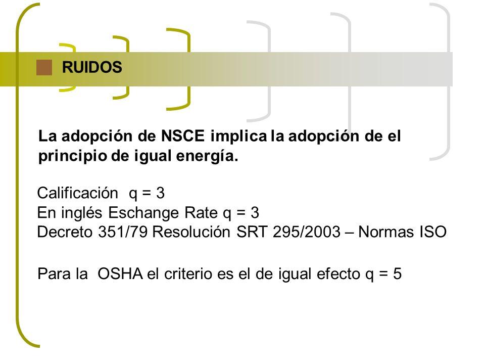 Para la OSHA el criterio es el de igual efecto q = 5 RUIDOS La adopción de NSCE implica la adopción de el principio de igual energía. Calificación q =