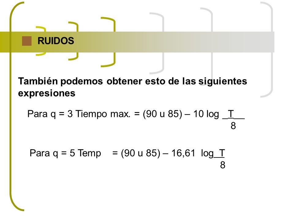 Para q = 3 Tiempo max. = (90 u 85) – 10 log _T__ 8 Para q = 5 Temp = (90 u 85) – 16,61 log T 8 RUIDOS También podemos obtener esto de las siguientes e