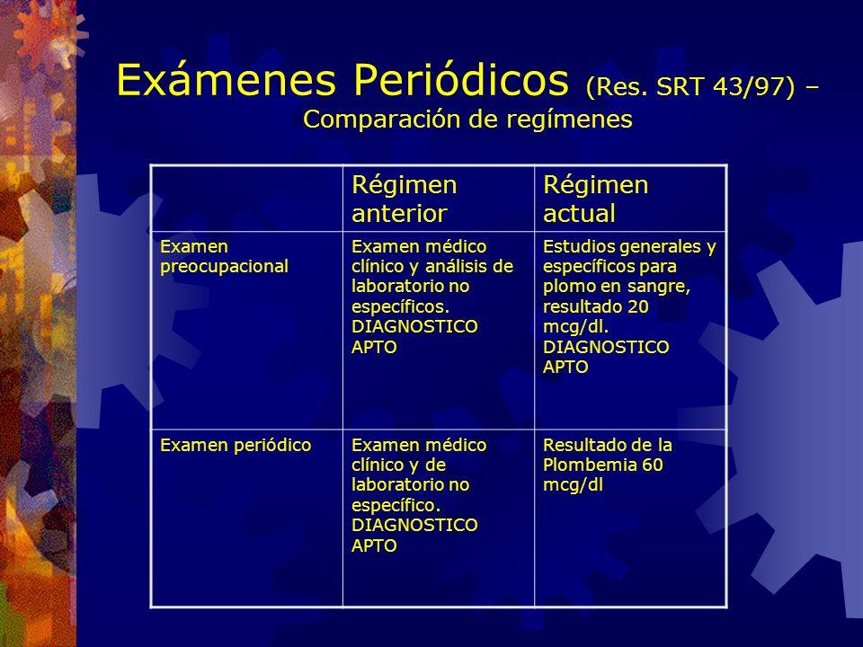 Exámenes Periódicos (Res. SRT 43/97) En la nueva Resolución se adoptan criterios científicos y modernos mediante la realización de exámenes basados en