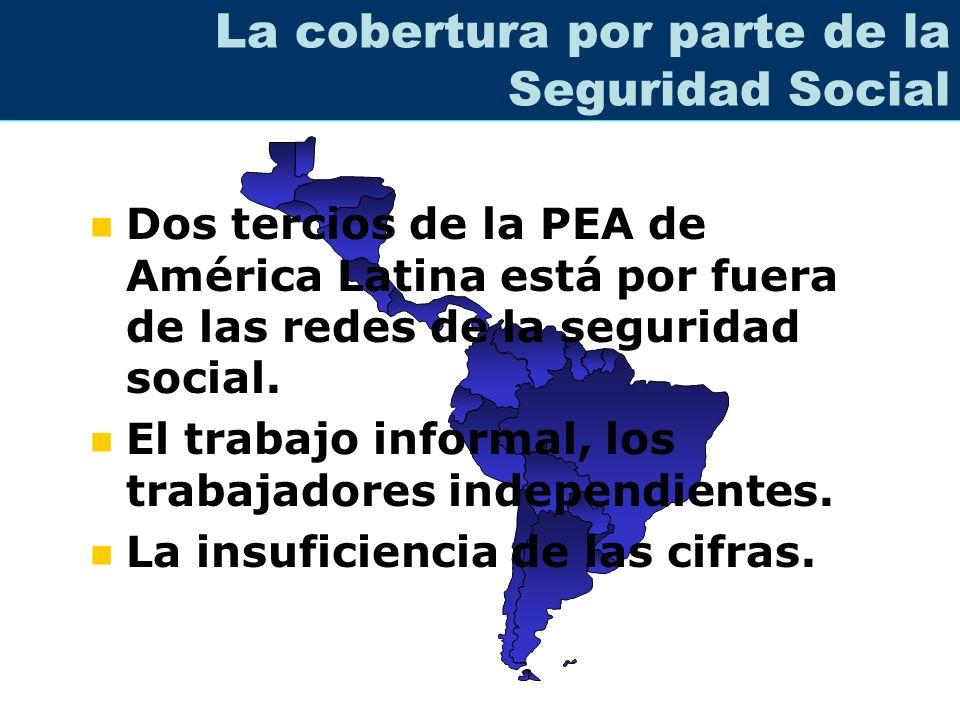 Chile 66.9 El Salvador 20.4 México 32.2 Nicaragua 12.7 Panamá 53.1 Porcentaje de Personas Cubiertas con seguro de accidentes de trabajo respecto de la Fuerza de Trabajo (1996) World Labour Report, 2000