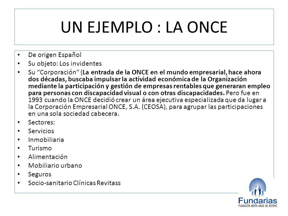 UN EJEMPLO : LA ONCE De origen Español Su objeto: Los invidentes Su Corporación (La entrada de la ONCE en el mundo empresarial, hace ahora dos décadas