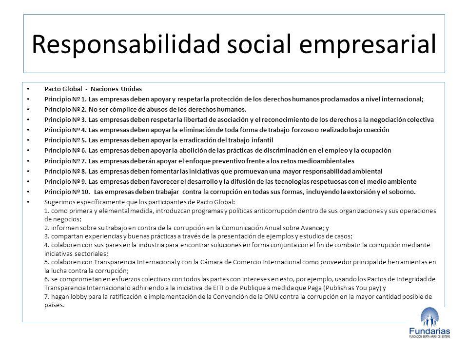 Responsabilidad social empresarial Pacto Global - Naciones Unidas Principio Nº 1. Las empresas deben apoyar y respetar la protección de los derechos h