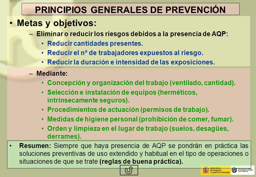 PRINCIPIOS GENERALES DE PREVENCIÓN Resumen: Siempre que haya presencia de AQP se pondrán en práctica las soluciones preventivas de uso extendido y hab