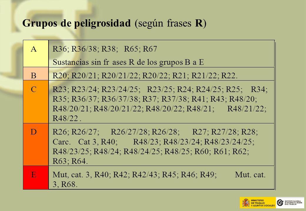 Grupos de peligrosidad (según frases R) AR36; R36/38; R38;R65; R67 Sustancias sin frases R de los grupos B a E BR20; R20/21; R20/21/22; R20/22; R21; R
