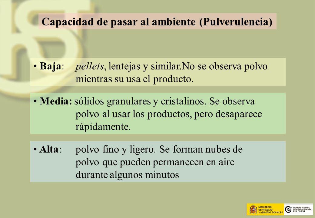 Capacidad de pasar al ambiente (Pulverulencia) Baja: pellets, lentejas y similar.No se observa polvo mientras su usa el producto. Media: sólidos granu