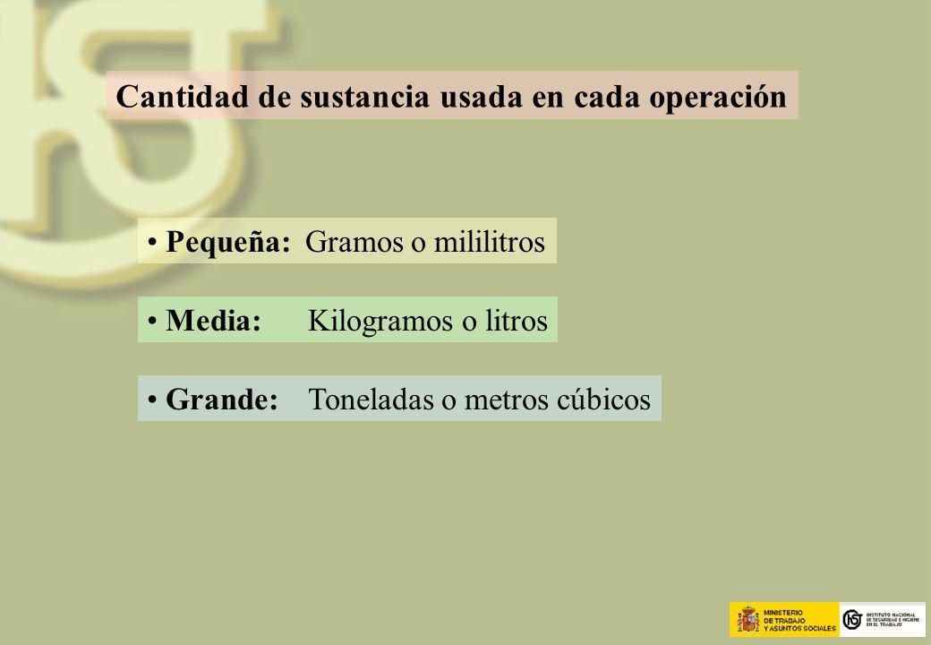 Cantidad de sustancia usada en cada operación Pequeña: Gramos o mililitros Media: Kilogramos o litros Grande: Toneladas o metros cúbicos