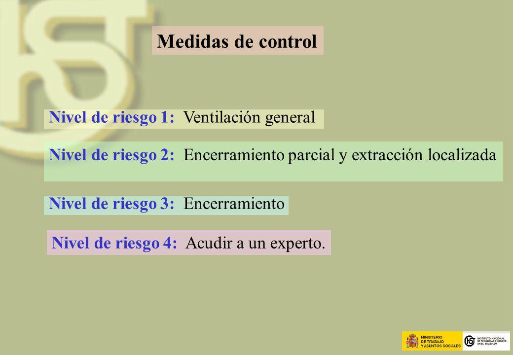 Medidas de control Nivel de riesgo 1: Ventilación general Nivel de riesgo 2: Encerramiento parcial y extracción localizada Nivel de riesgo 3: Encerram