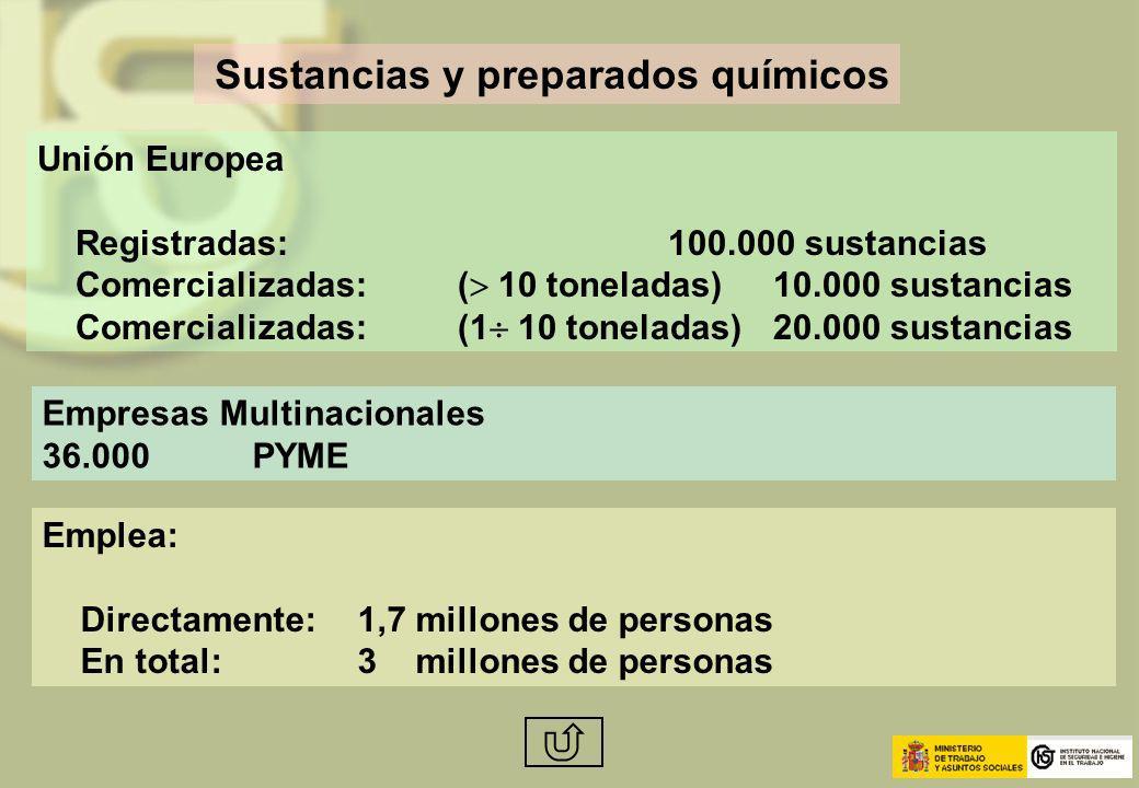 Sustancias y preparados químicos Unión Europea Registradas:100.000 sustancias Comercializadas:( 10 toneladas) 10.000 sustancias Comercializadas:(1 10