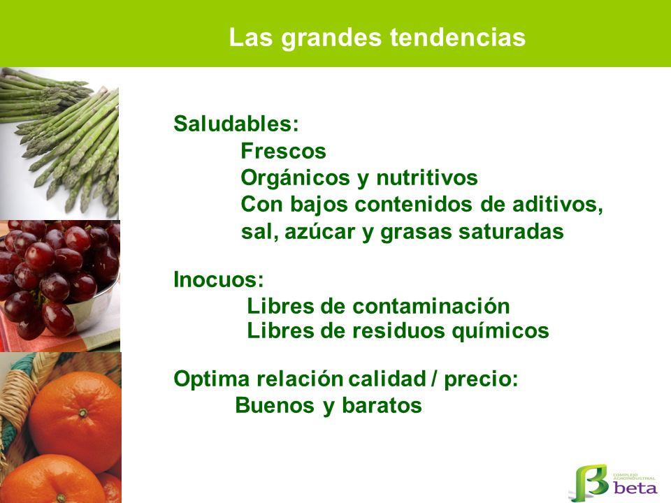 Las grandes tendencias Saludables: Frescos Orgánicos y nutritivos Con bajos contenidos de aditivos, sal, azúcar y grasas saturadas Inocuos: Libres de