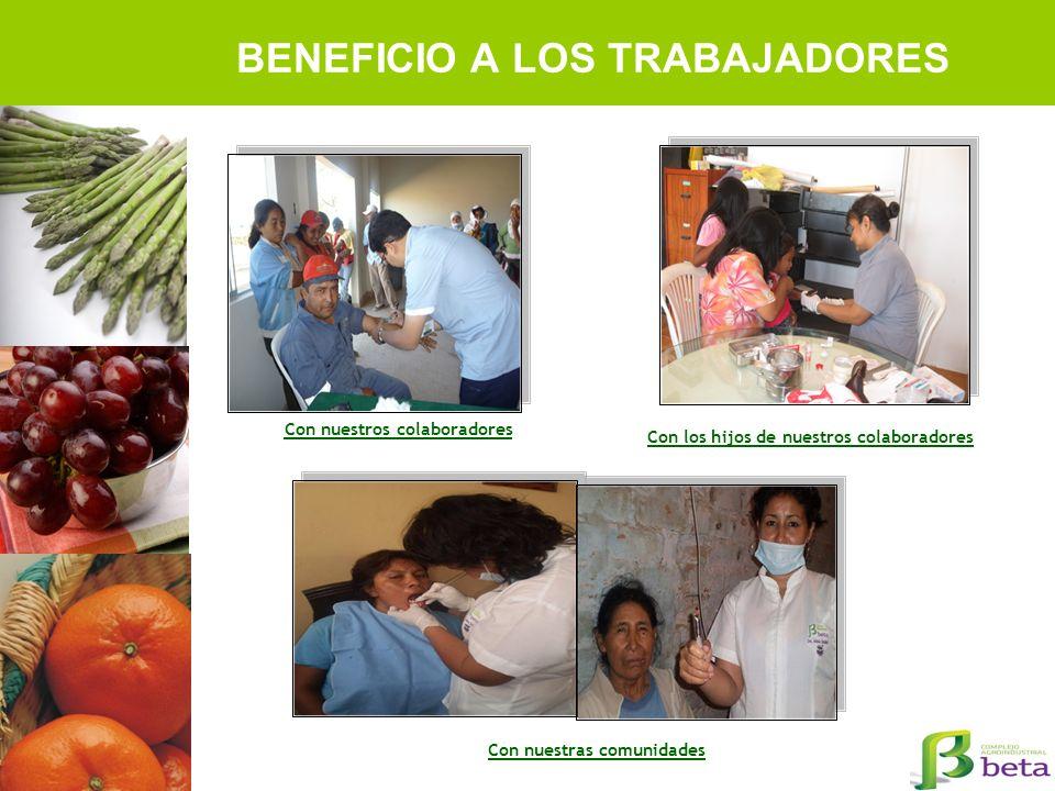 BENEFICIO A LOS TRABAJADORES Con nuestros colaboradores Con los hijos de nuestros colaboradores Con nuestras comunidades