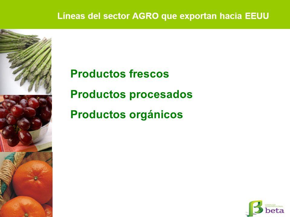 Líneas del sector AGRO que exportan hacia EEUU Productos frescos Productos procesados Productos orgánicos